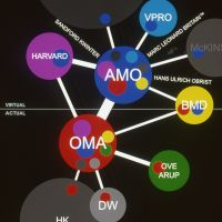AMO. A diagram showing how OMA and AMO implanted themselves into relationships within real and virtual spheres. 2001. © OMA